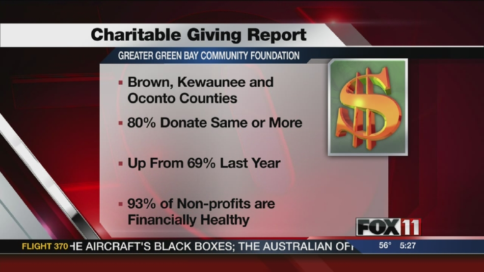Report: Charitable giving increases in Northeast Wisconsin