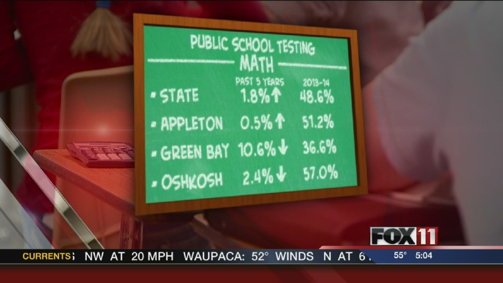Closer Look: Area reaction to reading, math scores