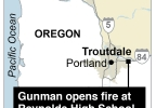 OREGON SCHOOL SHOOTING map