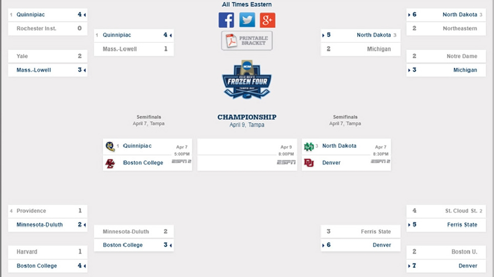 Frozen-Four-bracket-Featured