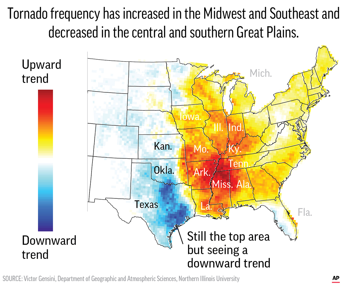 A new study finds that tornado activity is generally shifting eastward. (AP)