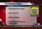 Prostitution sting nets 8 arrests