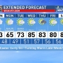 Weather Blog:  Cool & Showery Pattern leads to Summer-Like Heat late in the Week