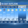 Cloudy Sunday could lead to evening showers