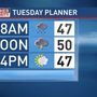 Mike Linden's Forecast  | Tracking a soggy Tuesday in NEPA