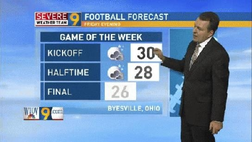 November 14th Football Forecast