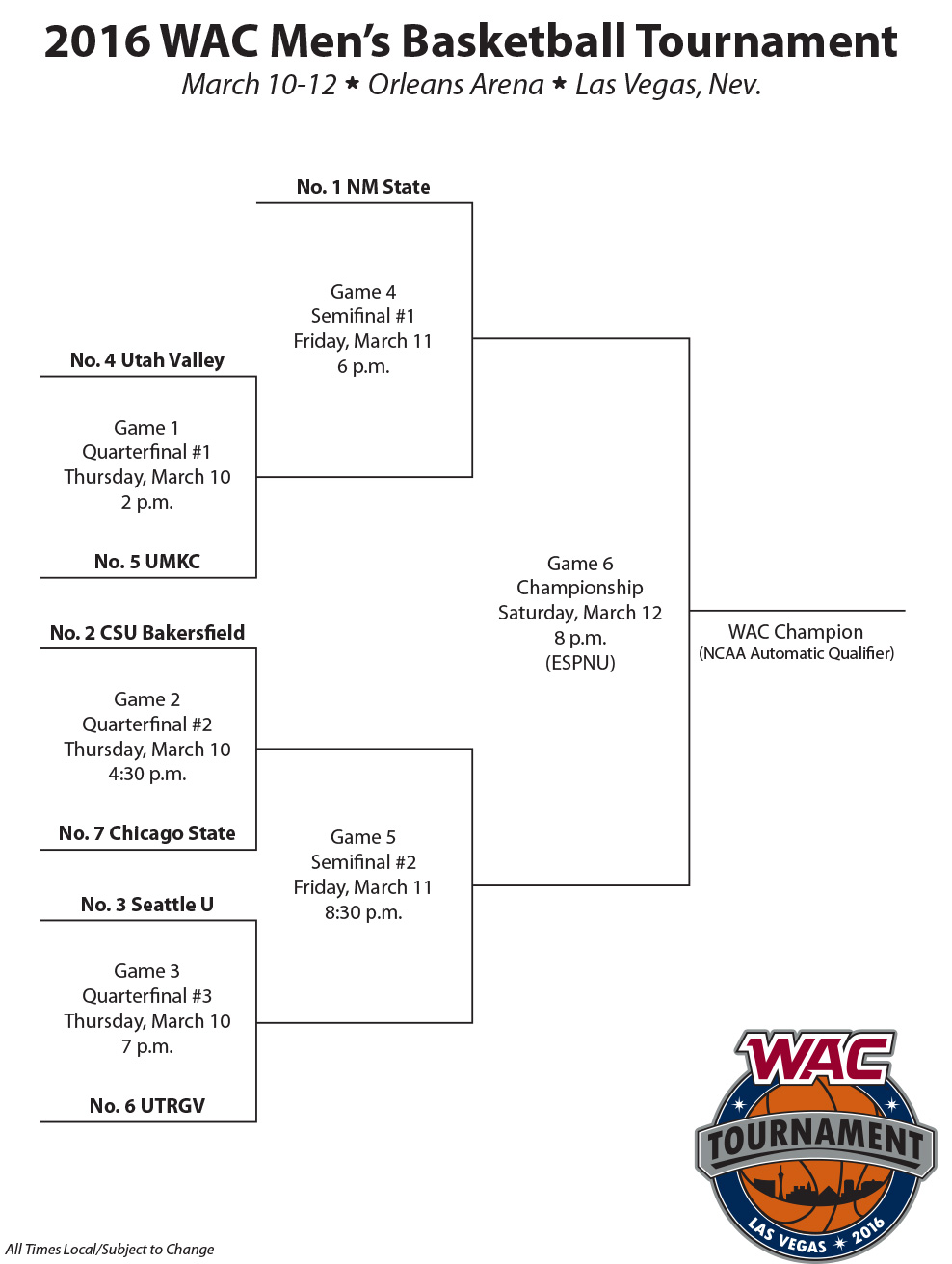WAC-men's-bracket