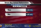 Green Bay school referendum
