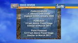 Ohio River expected to reach its highest level in years