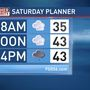Mike Linden's Forecast | Overcast, soggy weekend in NEPA