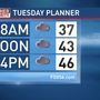 Mike Linden's Forecast | Sloppy, chilly start to the week delays Spring feel in NEPA