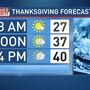 Mike Linden's Forecast | Cold air remains for Turkey Day