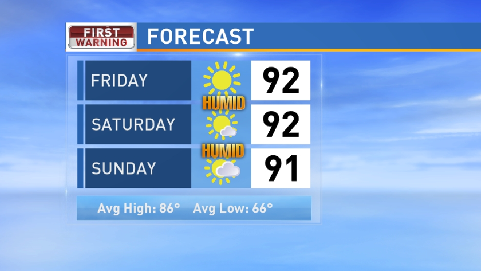 Hot, humid weekend