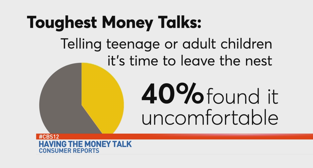 40% were uncomfortable telling their kids it was time to leave the nest.