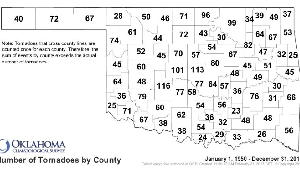 Tulsa County ranks 6th for most Oklahoma tornadoes since 1950