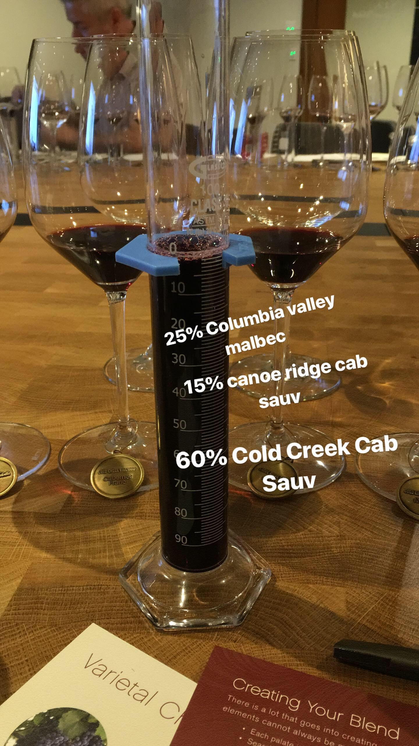 Building my first wine...this mix was to DIE for if you are a fan of full-bodied, Cab Sauv heavy blends. (Image: Gena Wynkoop / Seattle Refined).<p></p>