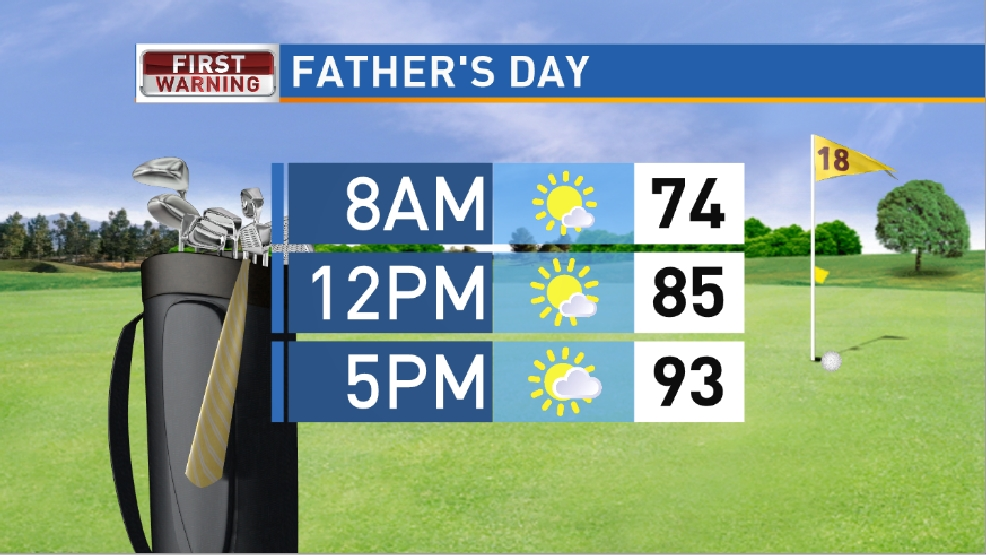 Weekend forecast: Cooler this Father's Day